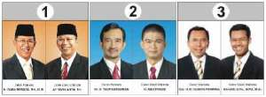 Hasil Sementara Pemilihan Walikota Bandung